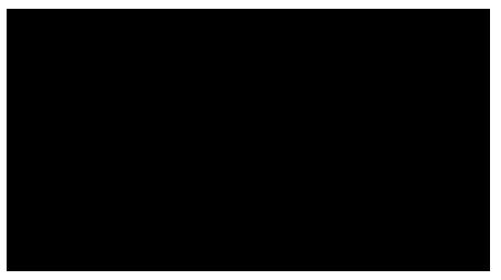 ISTANA – 6.2M X 3.3M